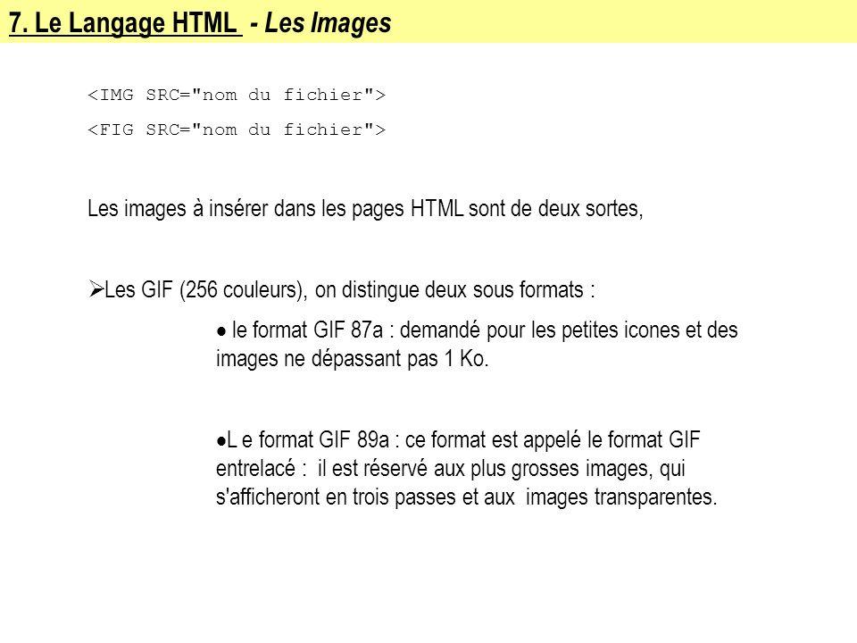 7. Le Langage HTML - Les Images Les images à insérer dans les pages HTML sont de deux sortes, Les GIF (256 couleurs), on distingue deux sous formats :