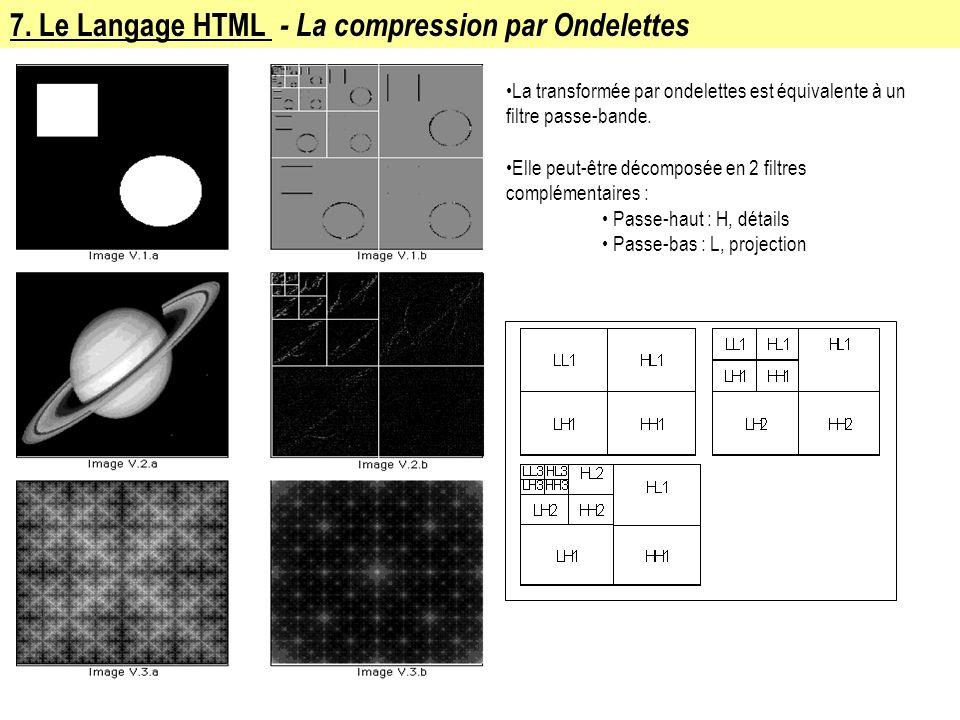 7. Le Langage HTML - La compression par Ondelettes La transformée par ondelettes est équivalente à un filtre passe-bande. Elle peut-être décomposée en