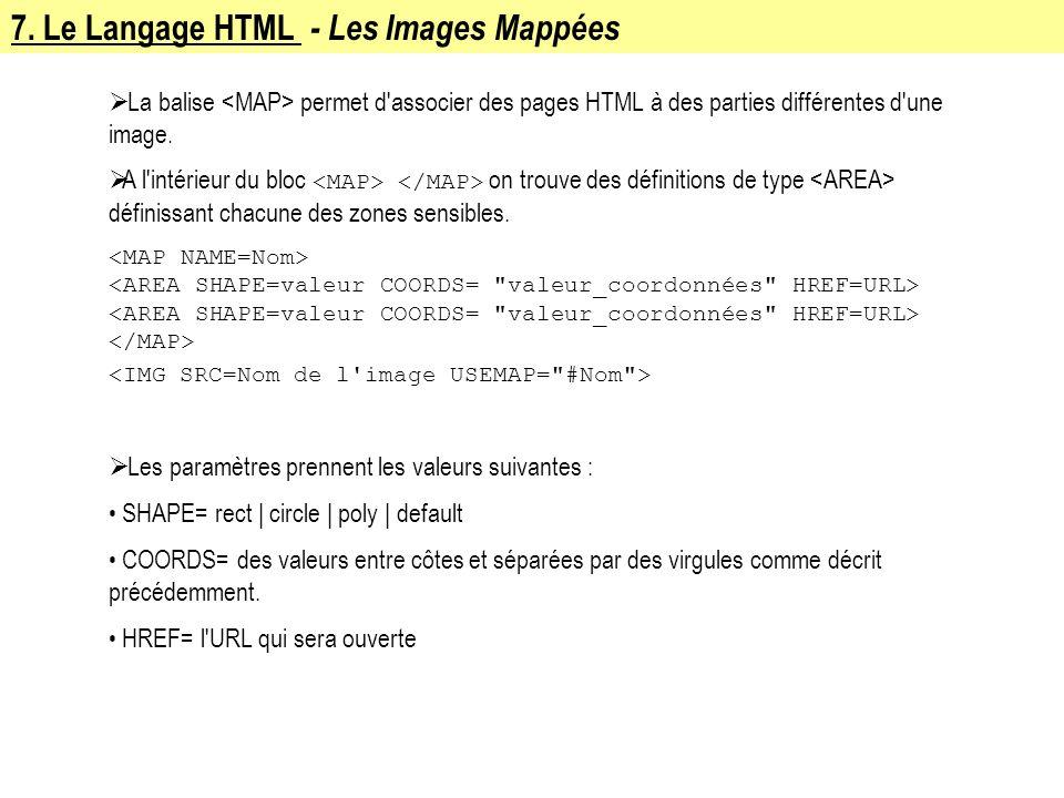 7. Le Langage HTML - Les Images Mappées La balise permet d'associer des pages HTML à des parties différentes d'une image. A l'intérieur du bloc on tro