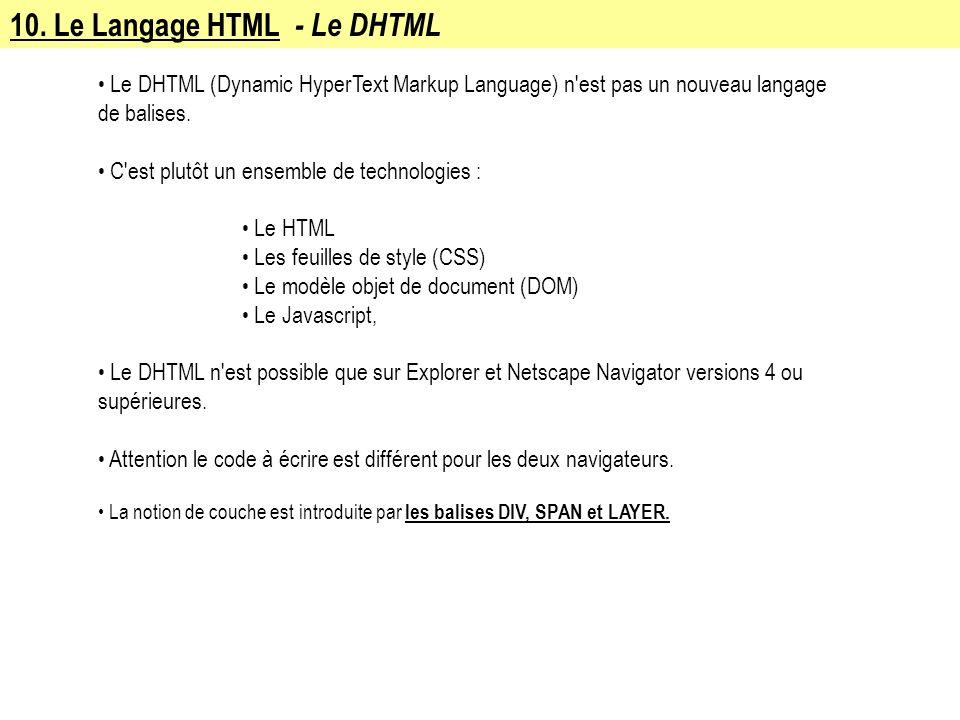 10. Le Langage HTML - Le DHTML Le DHTML (Dynamic HyperText Markup Language) n'est pas un nouveau langage de balises. C'est plutôt un ensemble de techn