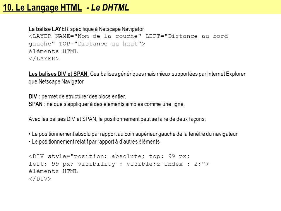 10. Le Langage HTML - Le DHTML La balise LAYER spécifique à Netscape Navigator éléments HTML Les balises DIV et SPAN Ces balises génériques mais mieux