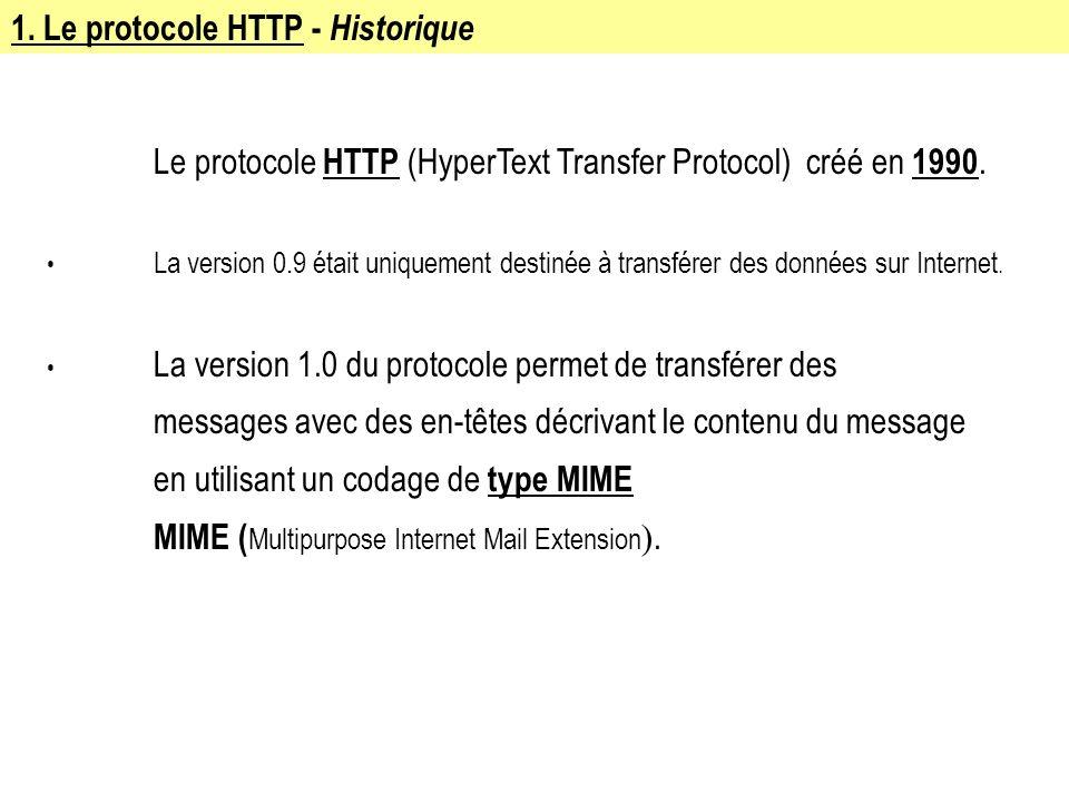 1. Le protocole HTTP - Historique Le protocole HTTP (HyperText Transfer Protocol) créé en 1990. La version 0.9 était uniquement destinée à transférer