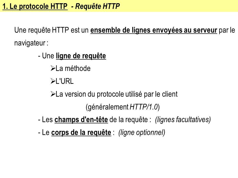 1. Le protocole HTTP - Requête HTTP Une requête HTTP est un ensemble de lignes envoyées au serveur par le navigateur : - Une ligne de requête La métho