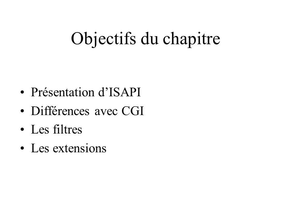 Objectifs du chapitre Présentation dISAPI Différences avec CGI Les filtres Les extensions