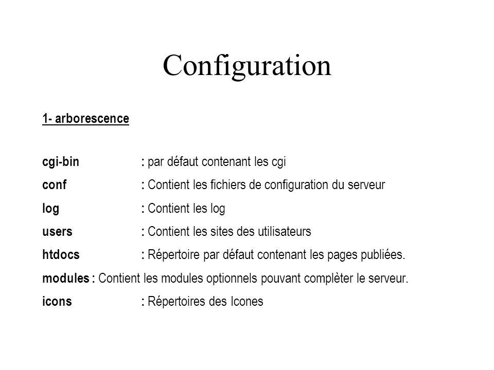 Configuration 1- arborescence cgi-bin : par défaut contenant les cgi conf : Contient les fichiers de configuration du serveur log : Contient les log u