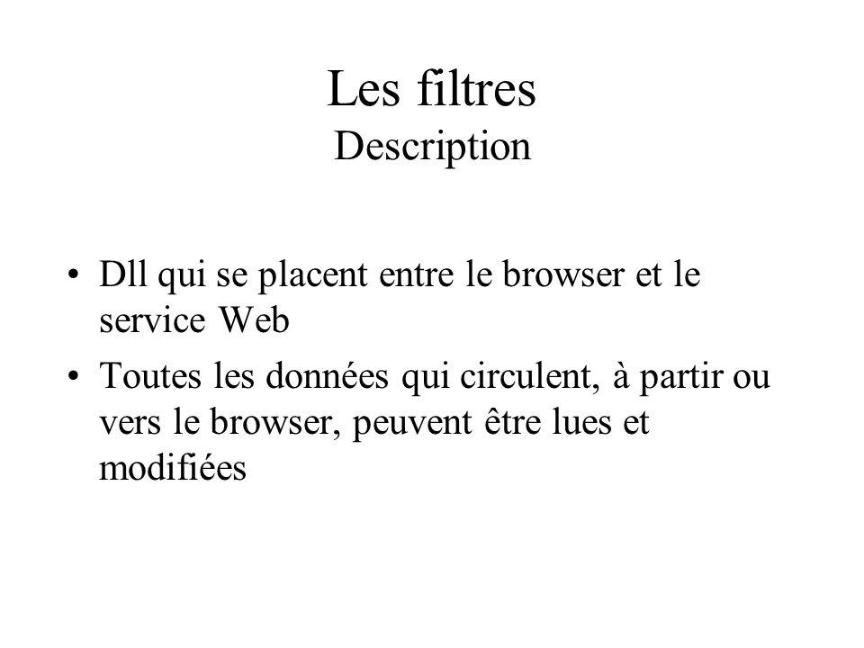 Les filtres Description Dll qui se placent entre le browser et le service Web Toutes les données qui circulent, à partir ou vers le browser, peuvent ê