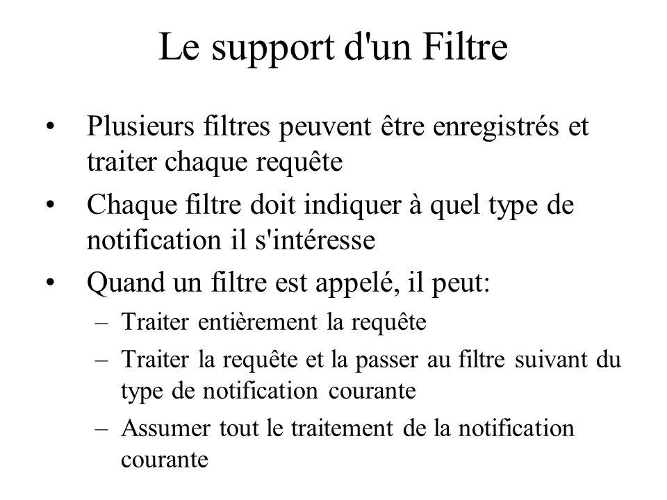 Le support d'un Filtre Plusieurs filtres peuvent être enregistrés et traiter chaque requête Chaque filtre doit indiquer à quel type de notification il