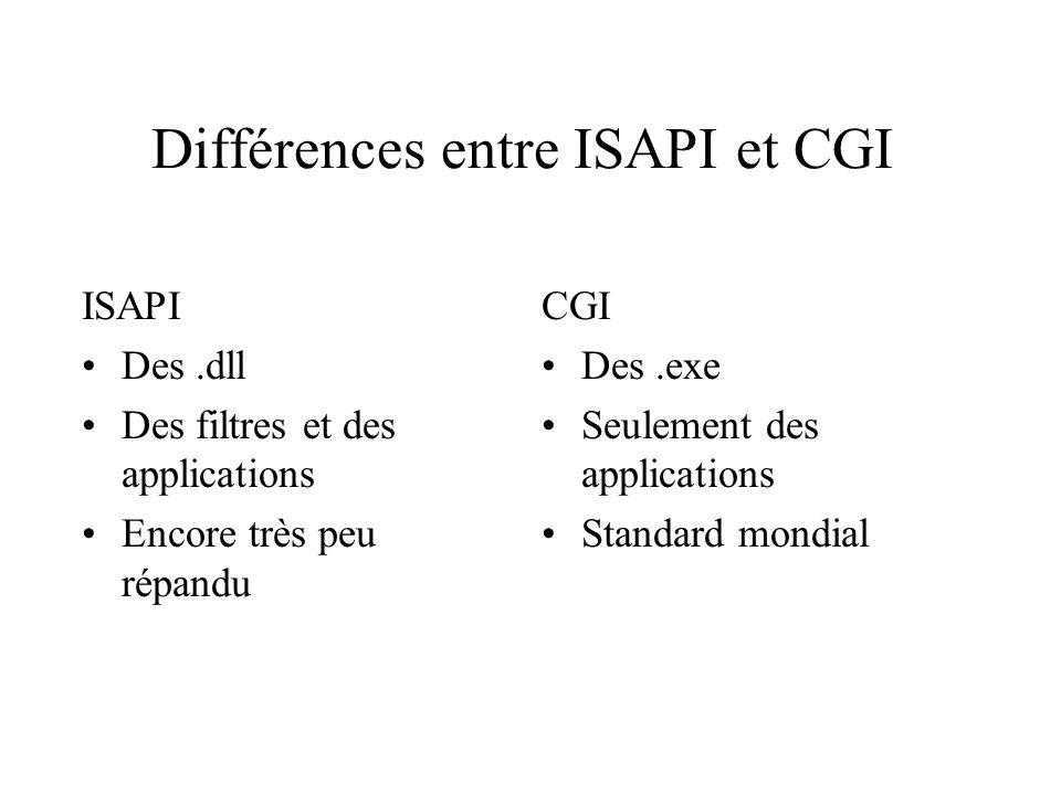 Différences entre ISAPI et CGI ISAPI Des.dll Des filtres et des applications Encore très peu répandu CGI Des.exe Seulement des applications Standard m
