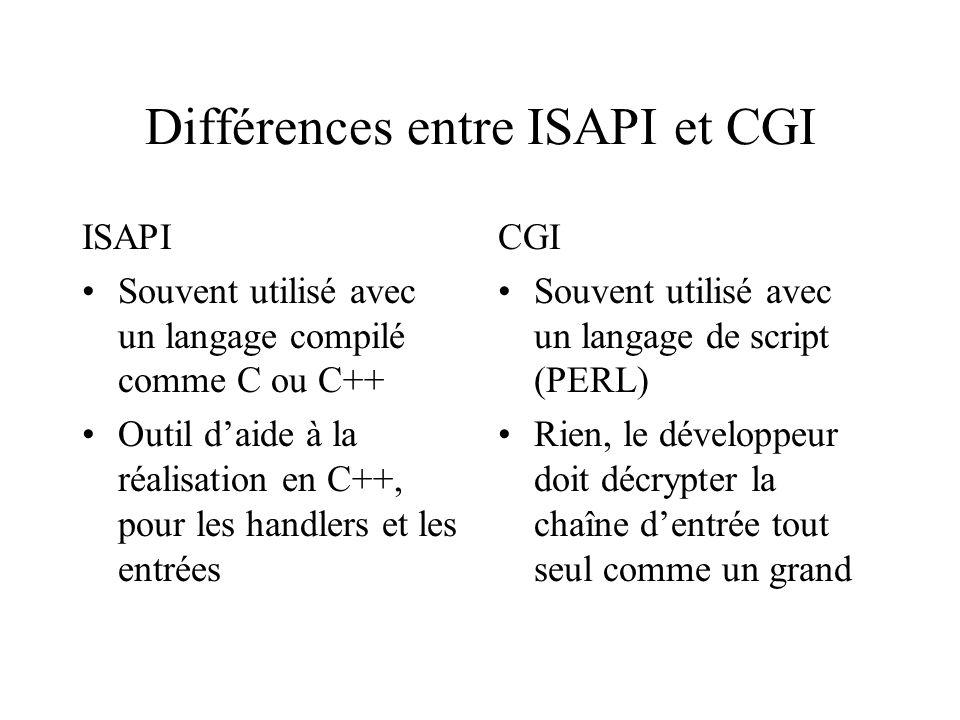 Différences entre ISAPI et CGI ISAPI Souvent utilisé avec un langage compilé comme C ou C++ Outil daide à la réalisation en C++, pour les handlers et