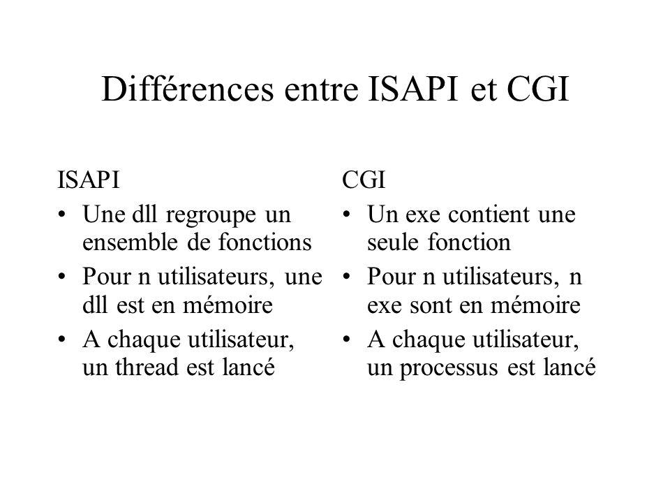 Différences entre ISAPI et CGI ISAPI Une dll regroupe un ensemble de fonctions Pour n utilisateurs, une dll est en mémoire A chaque utilisateur, un th