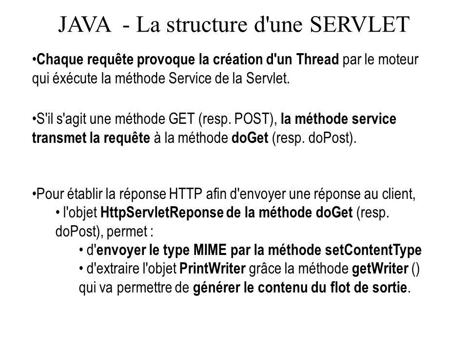 JAVA - La structure d'une SERVLET Chaque requête provoque la création d'un Thread par le moteur qui éxécute la méthode Service de la Servlet. S'il s'a