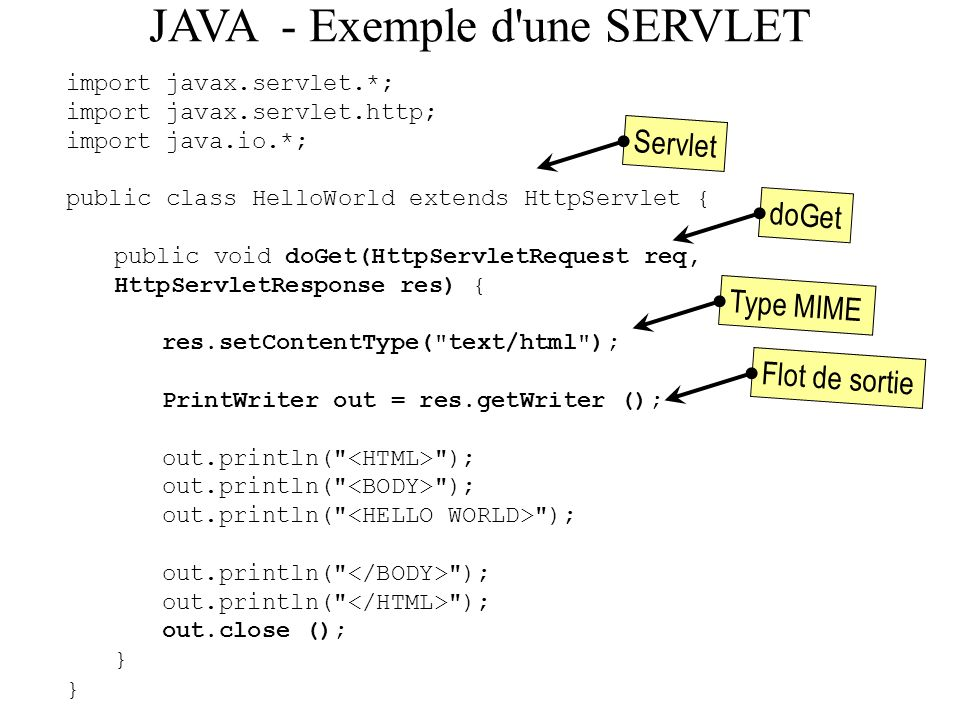 JAVA - Exemple d'une SERVLET import javax.servlet.*; import javax.servlet.http; import java.io.*; public class HelloWorld extends HttpServlet { public