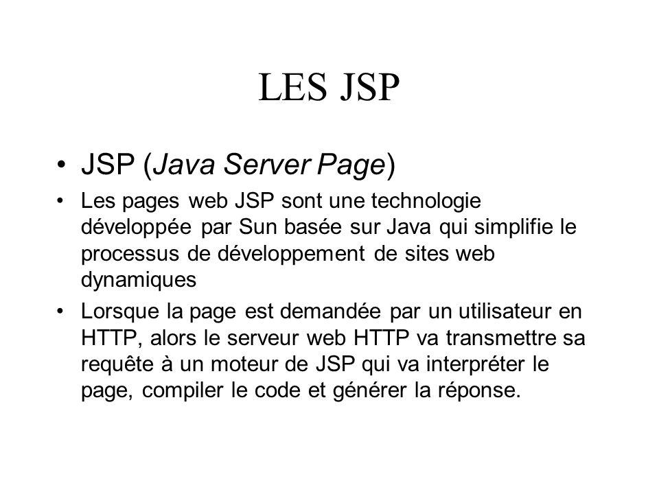 LES JSP JSP (Java Server Page) Les pages web JSP sont une technologie développée par Sun basée sur Java qui simplifie le processus de développement de