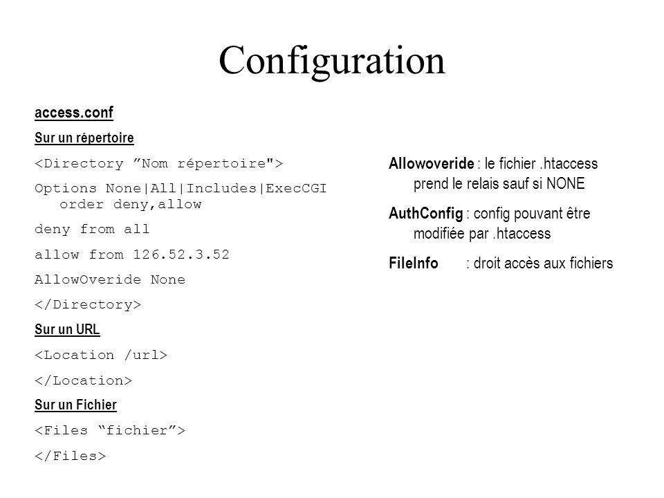 Configurer IIS Propriétés des répertoires Permettent de limiter les possibilités du client sur ces répertoires Propriétés «Read» et «Write» pour FTP Propriétés «Read» et «Execute» pour WWW