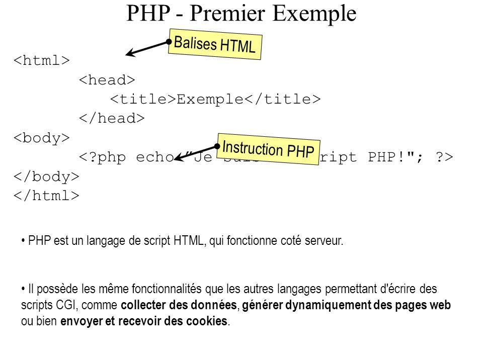 PHP - Premier Exemple Exemple Instruction PHPBalises HTML PHP est un langage de script HTML, qui fonctionne coté serveur. Il possède les même fonction