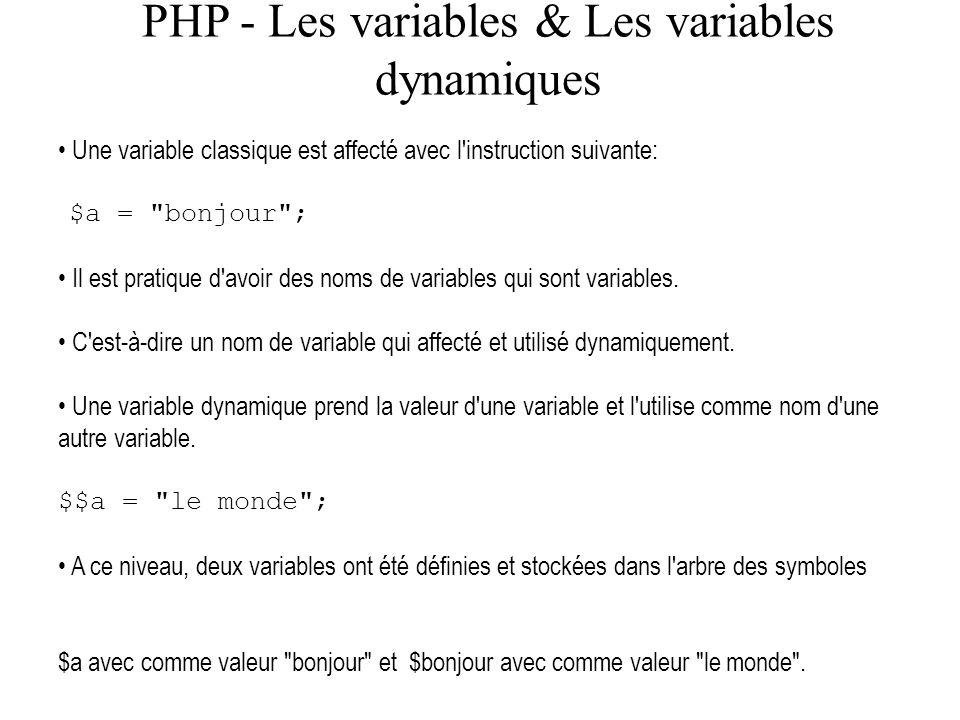 PHP - Les variables & Les variables dynamiques Une variable classique est affecté avec l'instruction suivante: $a =