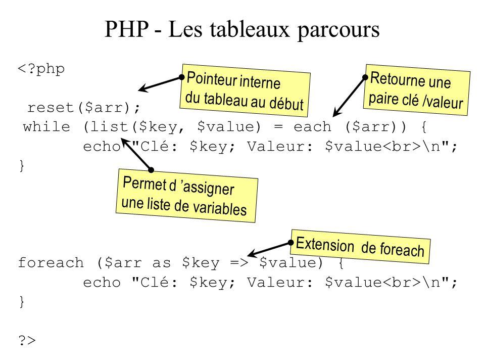 PHP - Les tableaux parcours <?php reset($arr); while (list($key, $value) = each ($arr)) { echo