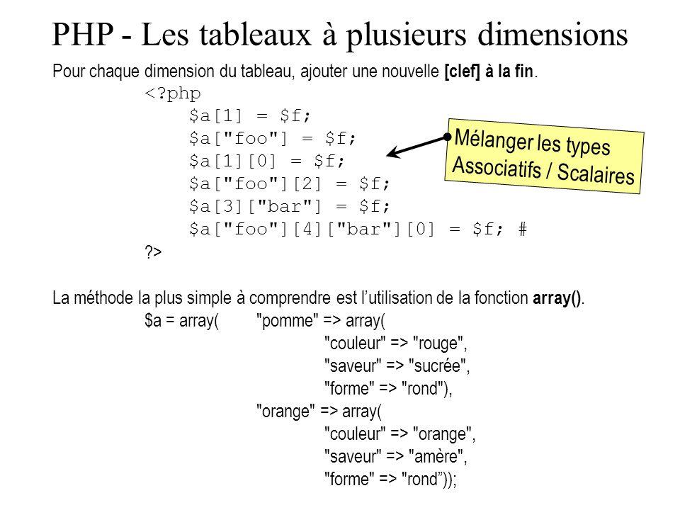 PHP - Les tableaux à plusieurs dimensions Pour chaque dimension du tableau, ajouter une nouvelle [clef] à la fin. <?php $a[1] = $f; $a[
