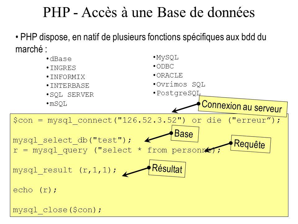 PHP - Accès à une Base de données PHP dispose, en natif de plusieurs fonctions spécifiques aux bdd du marché : dBase INGRES INFORMIX INTERBASE SQL SER