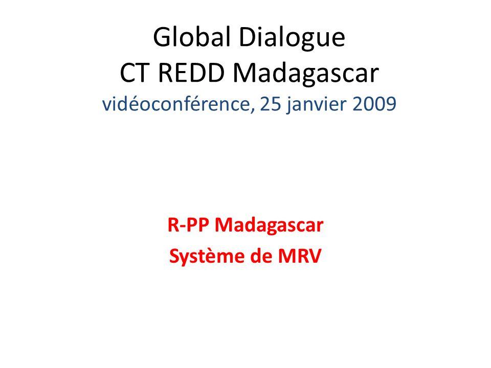 Global Dialogue CT REDD Madagascar vidéoconférence, 25 janvier 2009 R-PP Madagascar Système de MRV