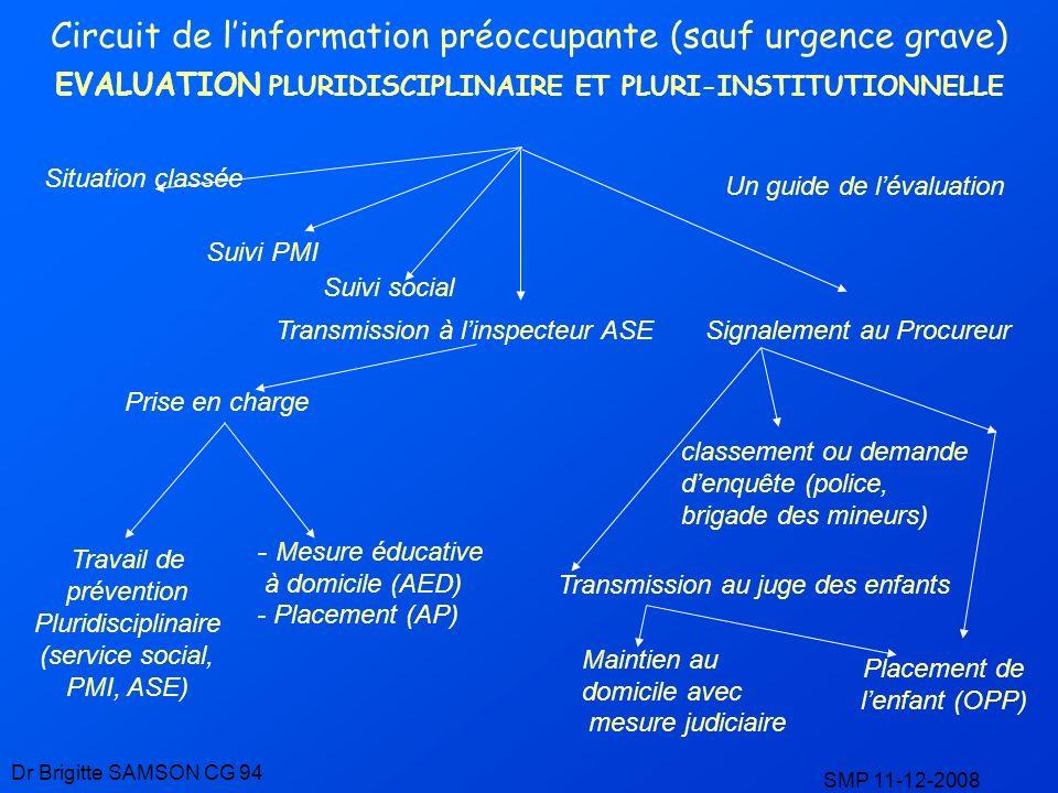 Circuit de linformation préoccupante (sauf urgence grave) Suivi PMI Transmission à linspecteur ASESignalement au Procureur Prise en charge classement