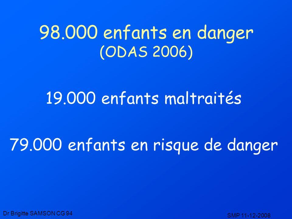 98.000 enfants en danger (ODAS 2006) 19.000 enfants maltraités 79.000 enfants en risque de danger Dr Brigitte SAMSON CG 94 SMP 11-12-2008