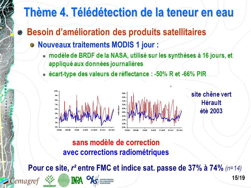 15/19 Thème 4. Télédétection de la teneur en eau sans modèle de correction avec corrections radiométriques site chêne vert Hérault été 2003 Rouge PIR