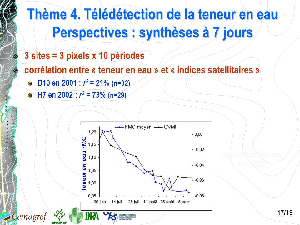 17/19 3 sites = 3 pixels x 10 périodes corrélation entre « teneur en eau » et « indices satellitaires » D10 en 2001 : r 2 = 21% (n=32) H7 en 2002 : r