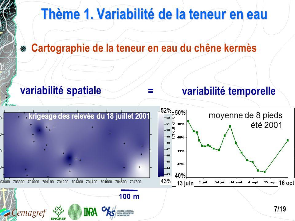 7/19 Cartographie de la teneur en eau du chêne kermès variabilité spatiale 100 m Thème 1. Variabilité de la teneur en eau moyenne de 8 pieds été 2001
