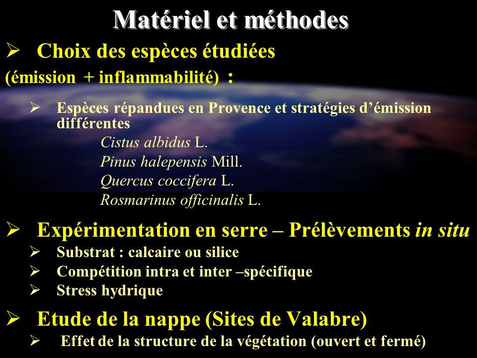 Matériel et méthodes Choix des espèces étudiées (émission + inflammabilité) : Espèces répandues en Provence et stratégies démission différentes Cistus