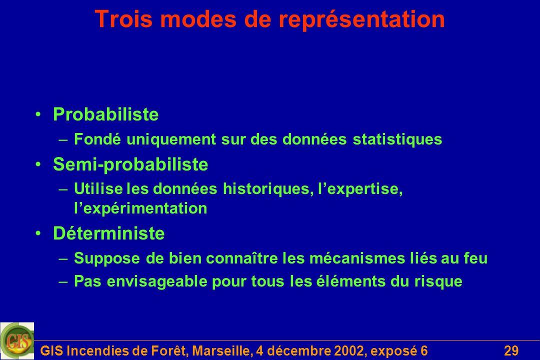 GIS Incendies de Forêt, Marseille, 4 décembre 2002, exposé 629 Trois modes de représentation Probabiliste –Fondé uniquement sur des données statistiques Semi-probabiliste –Utilise les données historiques, lexpertise, lexpérimentation Déterministe –Suppose de bien connaître les mécanismes liés au feu –Pas envisageable pour tous les éléments du risque