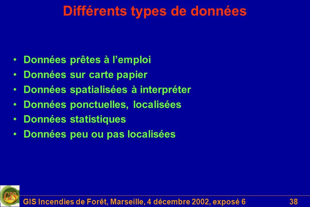 GIS Incendies de Forêt, Marseille, 4 décembre 2002, exposé 638 Différents types de données Données prêtes à lemploi Données sur carte papier Données spatialisées à interpréter Données ponctuelles, localisées Données statistiques Données peu ou pas localisées