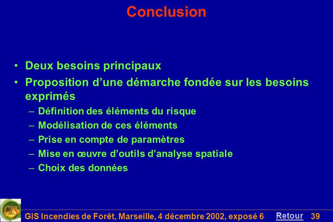 GIS Incendies de Forêt, Marseille, 4 décembre 2002, exposé 639 Conclusion Deux besoins principaux Proposition dune démarche fondée sur les besoins exprimés –Définition des éléments du risque –Modélisation de ces éléments –Prise en compte de paramètres –Mise en œuvre doutils danalyse spatiale –Choix des données Retour