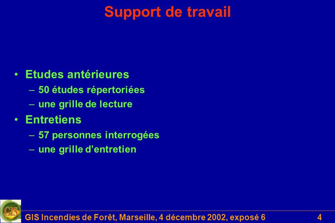 GIS Incendies de Forêt, Marseille, 4 décembre 2002, exposé 65 Proposition dune démarche Vers une démarche descendante partant des besoins Données Outils d analyse spatiale Éléments du risque Paramètres Modes de représentation Besoin 2.