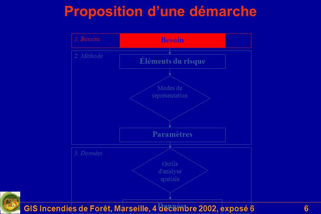 GIS Incendies de Forêt, Marseille, 4 décembre 2002, exposé 67