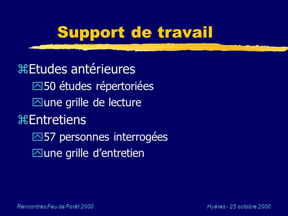 Hyères - 25 octobre 2000Rencontres Feu de Forêt 2000 Support de travail zEtudes antérieures y50 études répertoriées yune grille de lecture zEntretiens