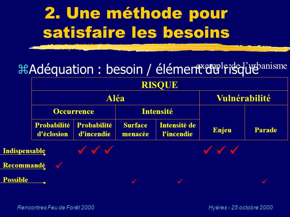 Hyères - 25 octobre 2000Rencontres Feu de Forêt 2000 2. Une méthode pour satisfaire les besoins zAdéquation : besoin / élément du risque exemple de lu