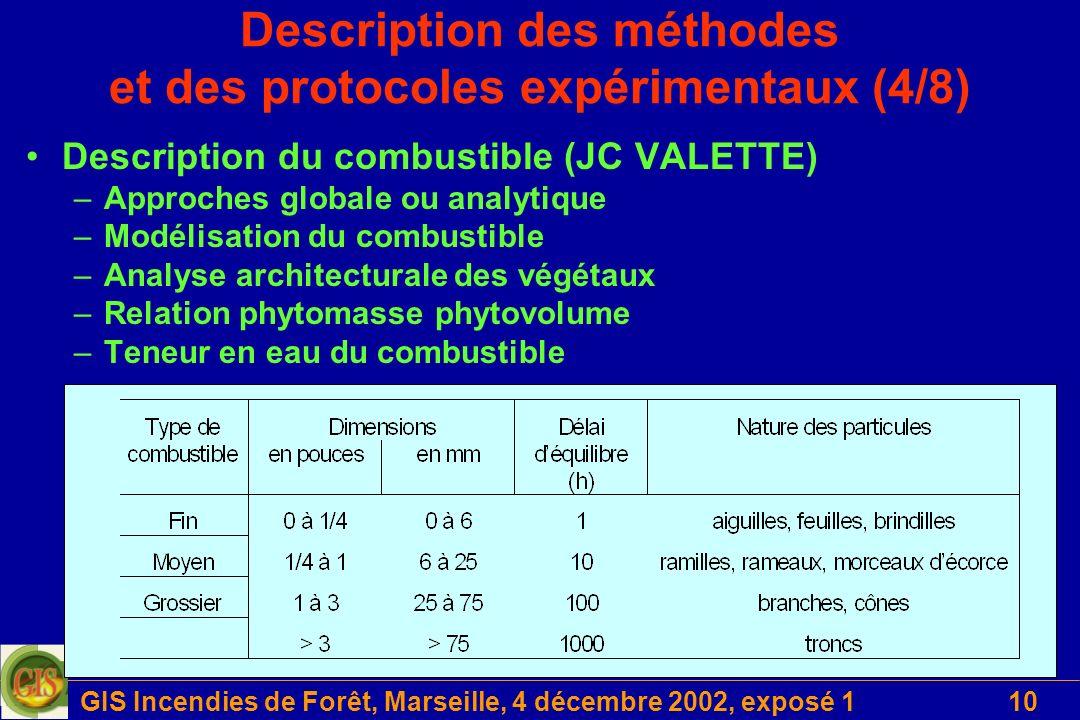 GIS Incendies de Forêt, Marseille, 4 décembre 2002, exposé 110 Description des méthodes et des protocoles expérimentaux (4/8) Description du combustib