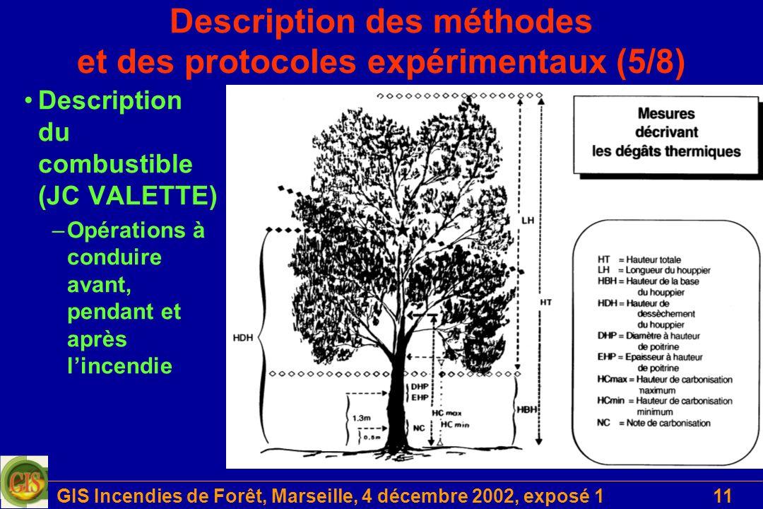 GIS Incendies de Forêt, Marseille, 4 décembre 2002, exposé 111 Description des méthodes et des protocoles expérimentaux (5/8) Description du combustib