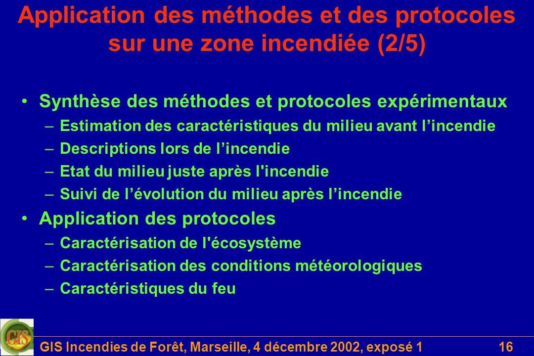 GIS Incendies de Forêt, Marseille, 4 décembre 2002, exposé 116 Application des méthodes et des protocoles sur une zone incendiée (2/5) Synthèse des mé