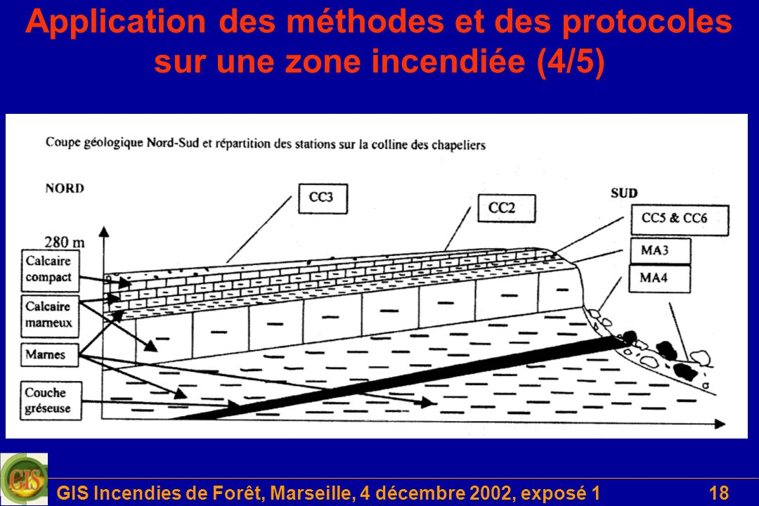 GIS Incendies de Forêt, Marseille, 4 décembre 2002, exposé 118 Application des méthodes et des protocoles sur une zone incendiée (4/5)