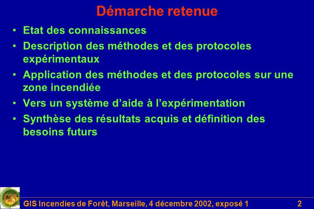 GIS Incendies de Forêt, Marseille, 4 décembre 2002, exposé 123 Synthèse des résultats et définition des besoins futurs Synthèse –Impact des incendies –Méthodes Définition des besoins futurs –Besoins des gestionnaires –Perspectives: Site atelier, Réseau de références Retour D ALEXANDRIAN