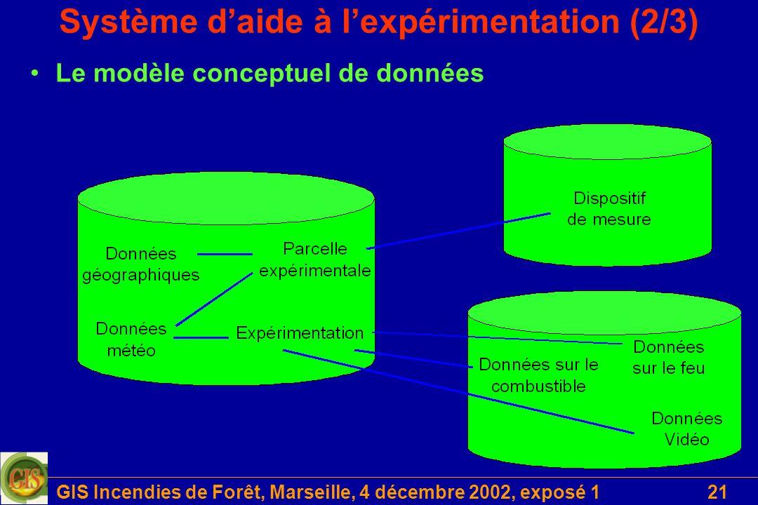 GIS Incendies de Forêt, Marseille, 4 décembre 2002, exposé 121 Le modèle conceptuel de données Système daide à lexpérimentation (2/3)