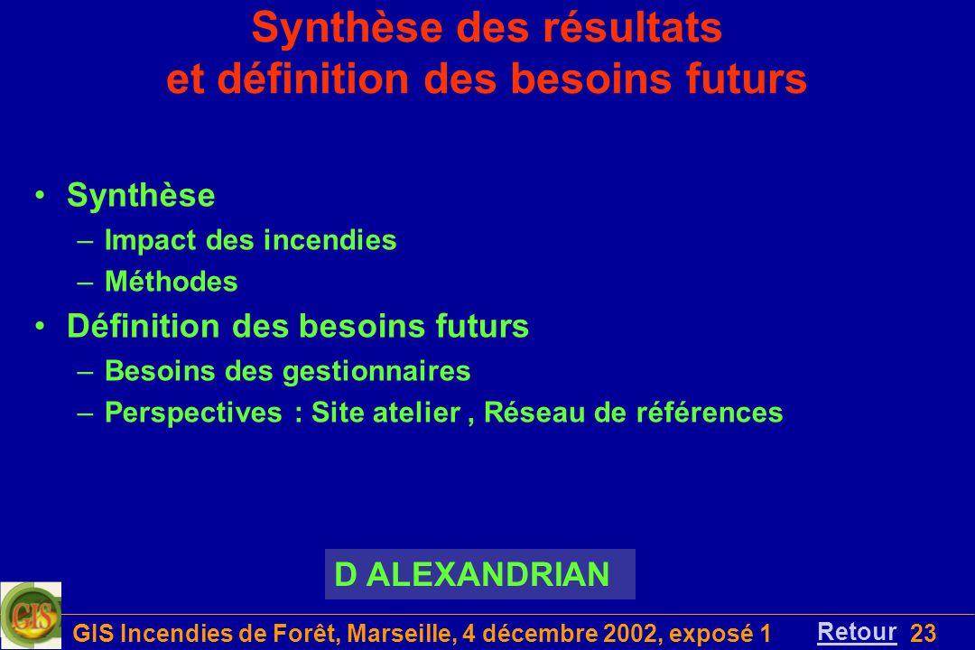 GIS Incendies de Forêt, Marseille, 4 décembre 2002, exposé 123 Synthèse des résultats et définition des besoins futurs Synthèse –Impact des incendies