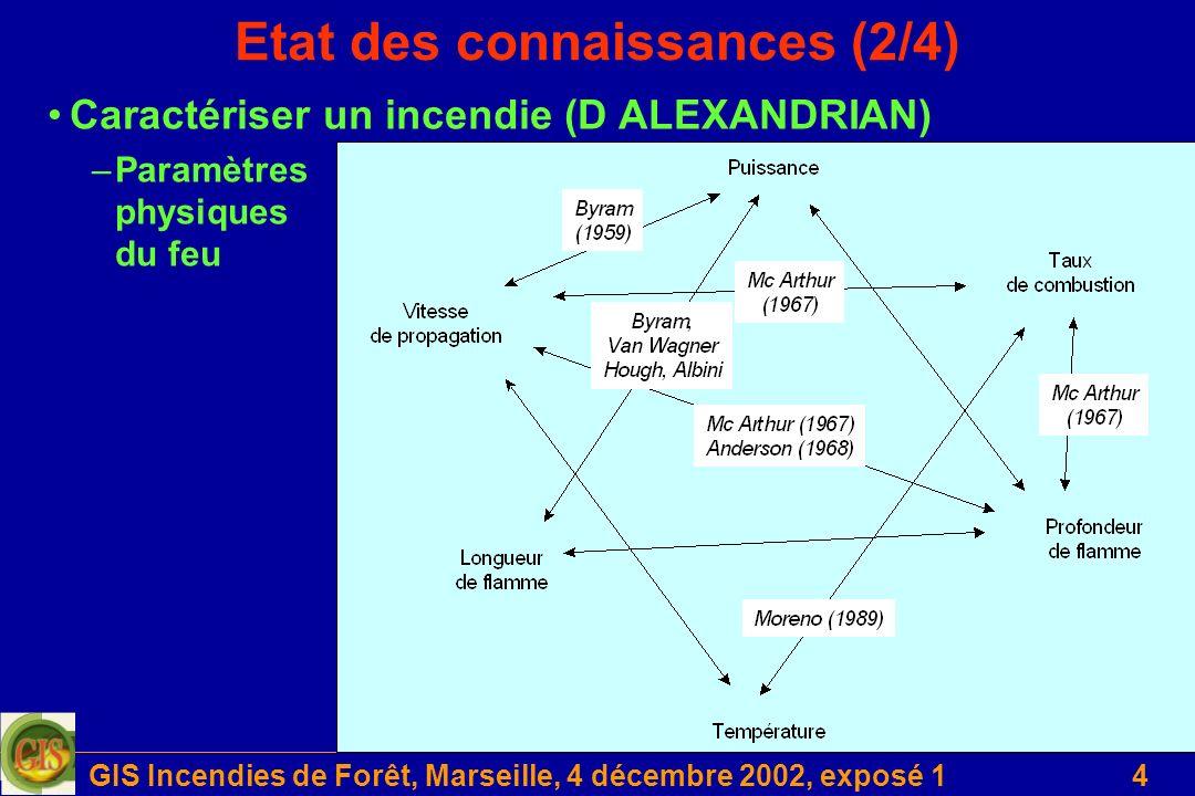 GIS Incendies de Forêt, Marseille, 4 décembre 2002, exposé 14 Etat des connaissances (2/4) Caractériser un incendie (D ALEXANDRIAN) –Paramètres physiq