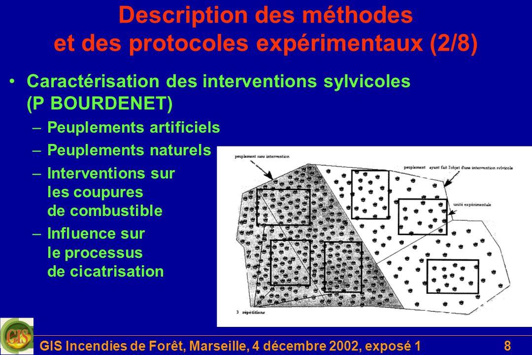 GIS Incendies de Forêt, Marseille, 4 décembre 2002, exposé 18 Description des méthodes et des protocoles expérimentaux (2/8) Caractérisation des inter