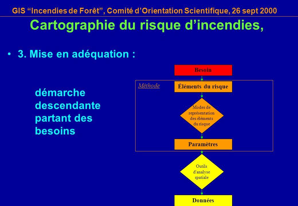 GIS Incendies de Forêt, Comité dOrientation Scientifique, 26 sept 2000 Cartographie du risque dincendies, 3.