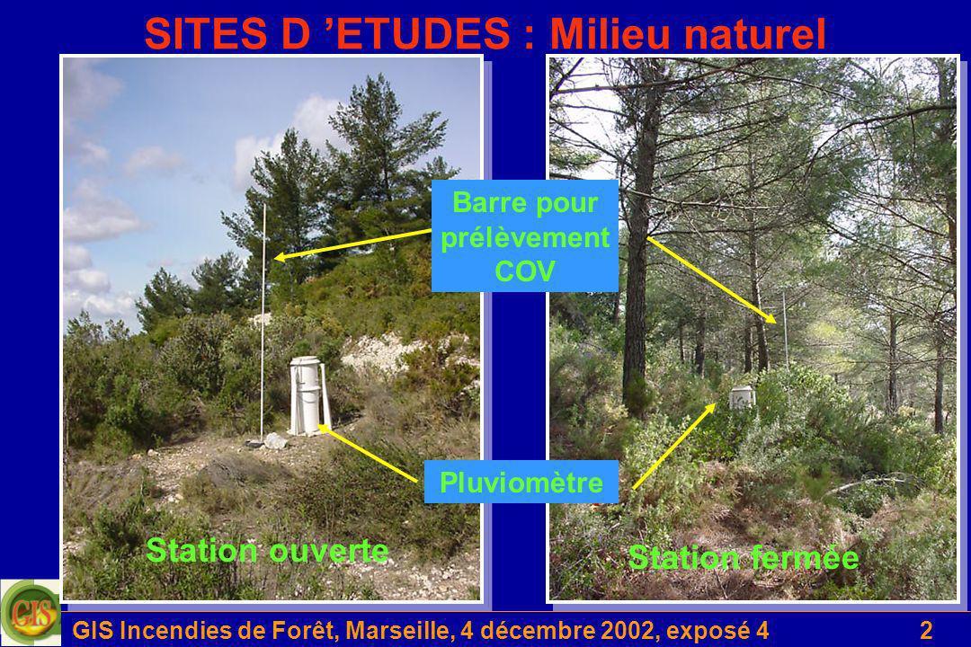 GIS Incendies de Forêt, Marseille, 4 décembre 2002, exposé 42 Station ouverte Station fermée Pluviomètre Barre pour prélèvement COV SITES D ETUDES : M