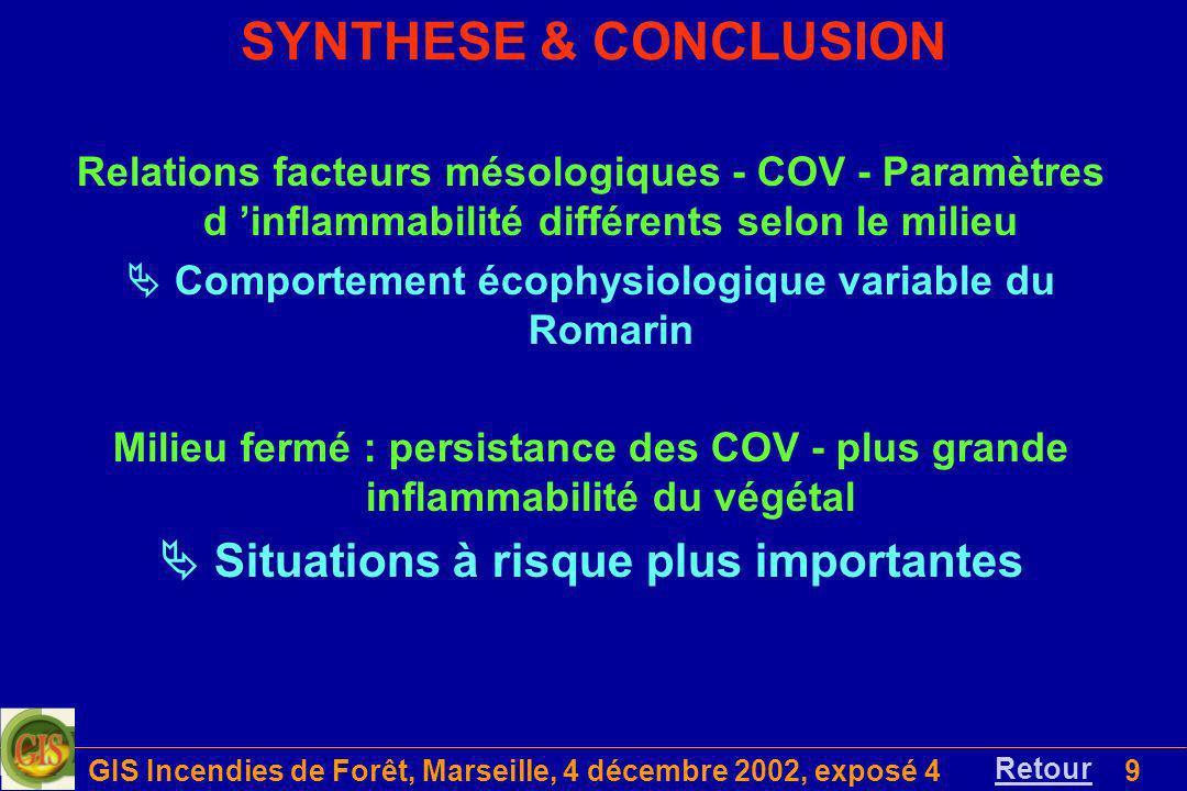GIS Incendies de Forêt, Marseille, 4 décembre 2002, exposé 49 SYNTHESE & CONCLUSION Relations facteurs mésologiques - COV - Paramètres d inflammabilit