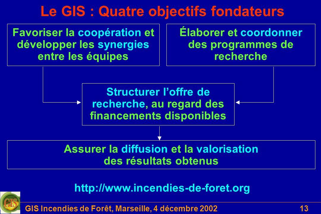 GIS Incendies de Forêt, Marseille, 4 décembre 200213 Le GIS : Quatre objectifs fondateurs Favoriser la coopération et développer les synergies entre l
